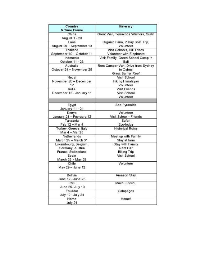 Itinerary4-page-001